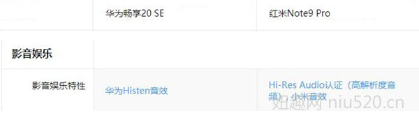 华为畅享20se和红米note9pro对比